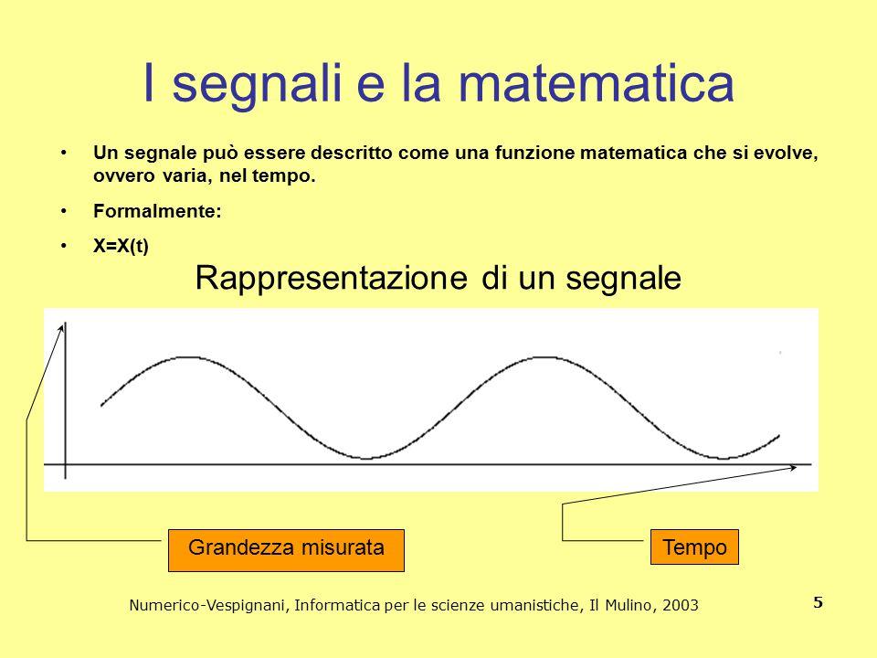 Numerico-Vespignani, Informatica per le scienze umanistiche, Il Mulino, 2003 5 I segnali e la matematica Rappresentazione di un segnale Tempo Grandezz