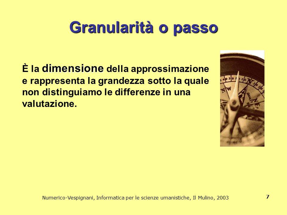 Numerico-Vespignani, Informatica per le scienze umanistiche, Il Mulino, 2003 7 Granularità o passo dimensione È la dimensione della approssimazione e