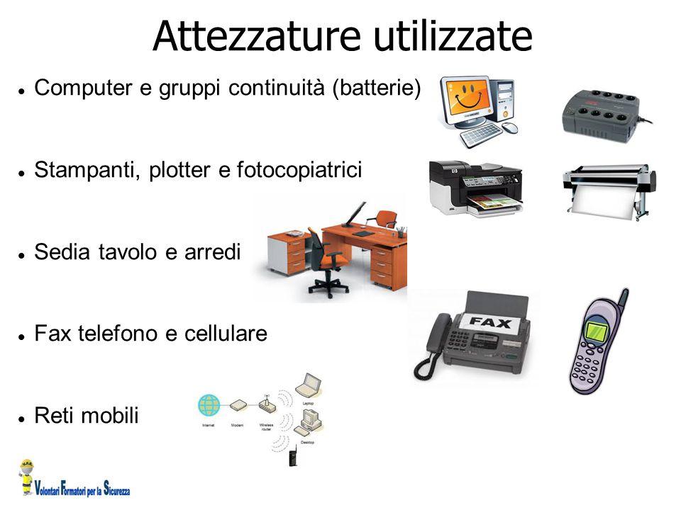Attezzature utilizzate Computer e gruppi continuità (batterie) Stampanti, plotter e fotocopiatrici Sedia tavolo e arredi Fax telefono e cellulare Reti