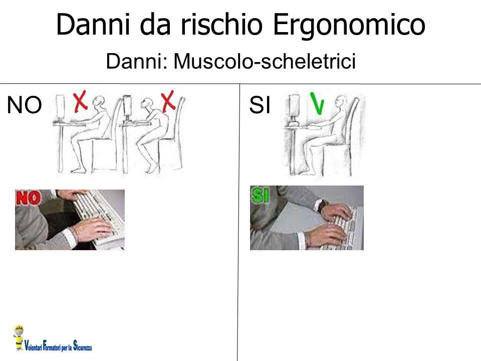 Danni da rischio Ergonomico Danni: Muscolo-scheletrici NOSI