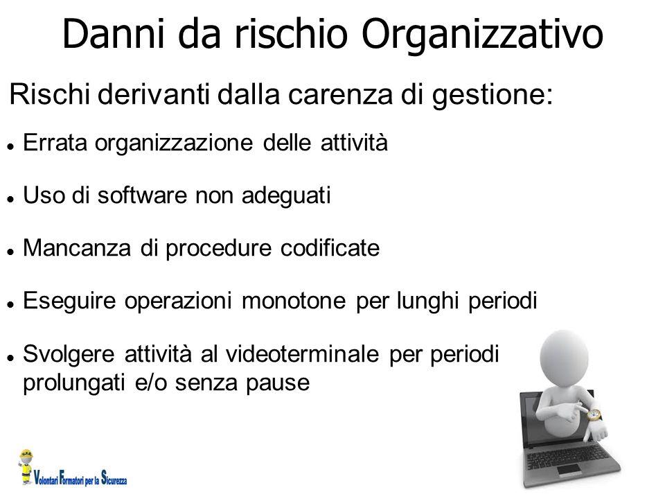 Danni da rischio Organizzativo Rischi derivanti dalla carenza di gestione: Errata organizzazione delle attività Uso di software non adeguati Mancanza