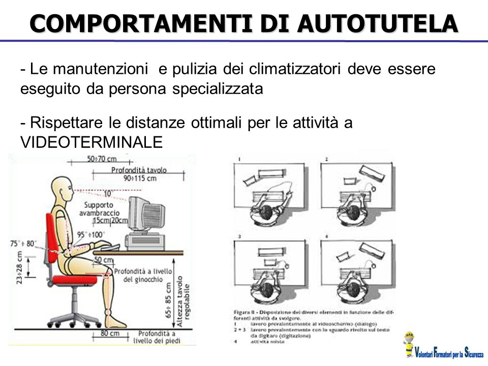 COMPORTAMENTI DI AUTOTUTELA - Le manutenzioni e pulizia dei climatizzatori deve essere eseguito da persona specializzata - Rispettare le distanze otti