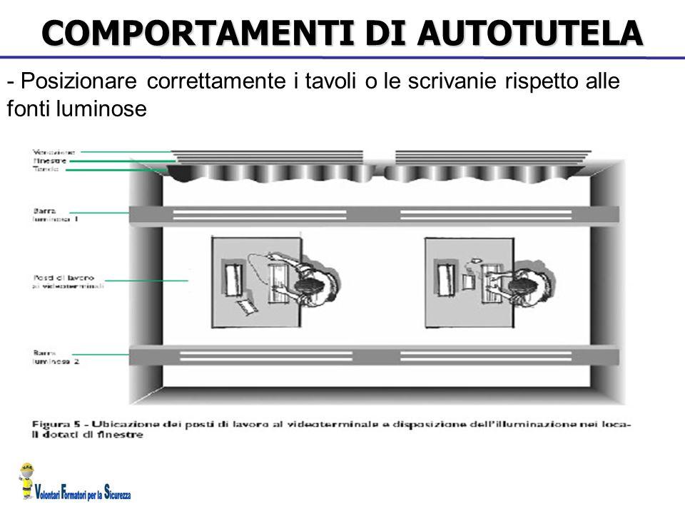 COMPORTAMENTI DI AUTOTUTELA - Posizionare correttamente i tavoli o le scrivanie rispetto alle fonti luminose