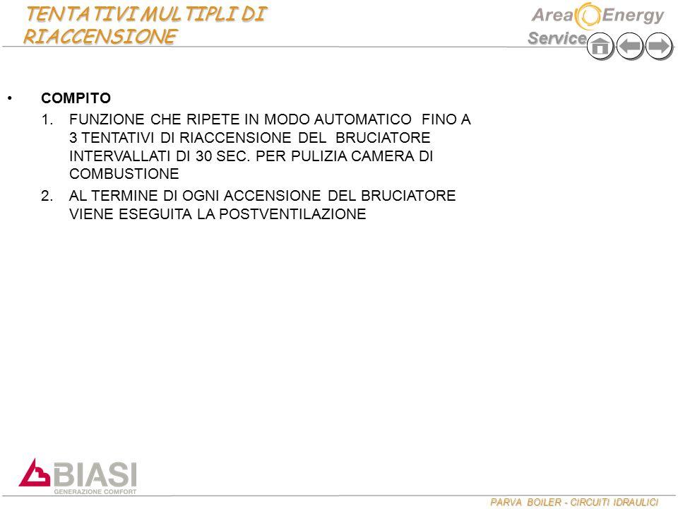 PARVA BOILER - CIRCUITI IDRAULICI Service TENTATIVI MULTIPLI DI RIACCENSIONE COMPITO 1. 1.FUNZIONE CHE RIPETE IN MODO AUTOMATICO FINO A 3 TENTATIVI DI