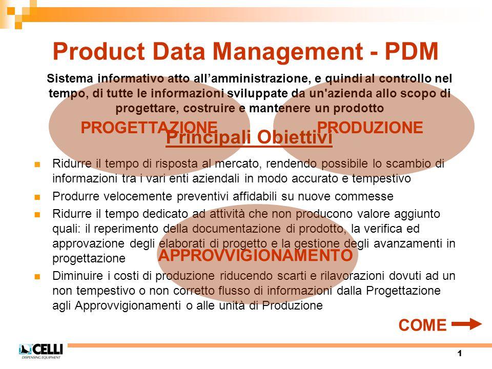 1 Product Data Management - PDM Ridurre il tempo di risposta al mercato, rendendo possibile lo scambio di informazioni tra i vari enti aziendali in mo