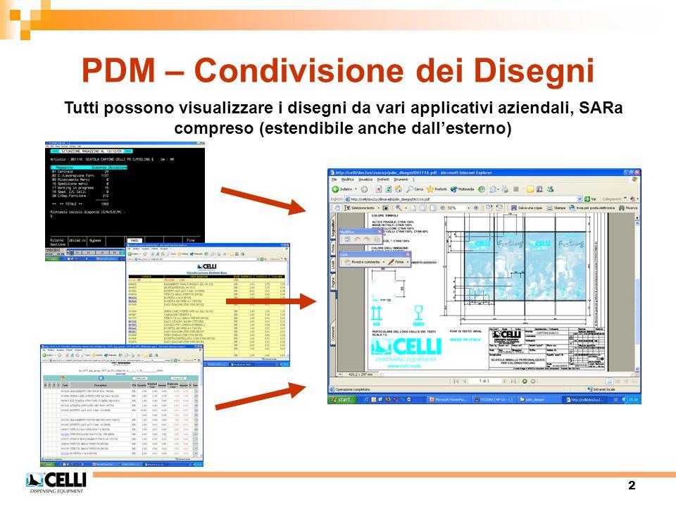 2 PDM – Condivisione dei Disegni Tutti possono visualizzare i disegni da vari applicativi aziendali, SARa compreso (estendibile anche dall'esterno)