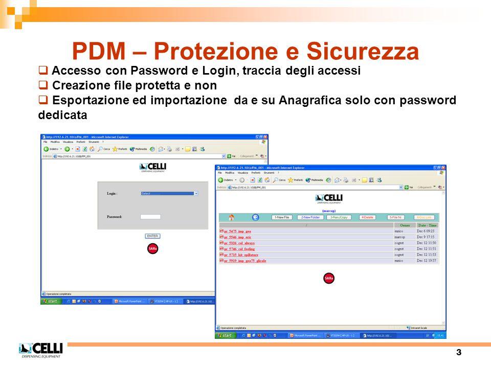 3 PDM – Protezione e Sicurezza  Accesso con Password e Login, traccia degli accessi  Creazione file protetta e non  Esportazione ed importazione da