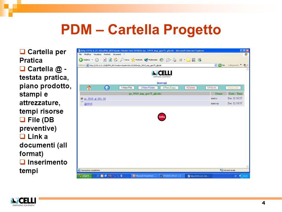 4 PDM – Cartella Progetto  Cartella per Pratica  Cartella @ - testata pratica, piano prodotto, stampi e attrezzature, tempi risorse  File (DB preve