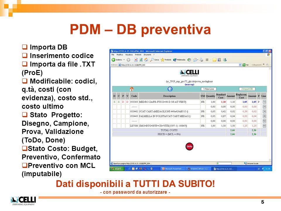 5 PDM – DB preventiva  Importa DB  Inserimento codice  Importa da file.TXT (ProE)  Modificabile: codici, q.tà, costi (con evidenza), costo std., c