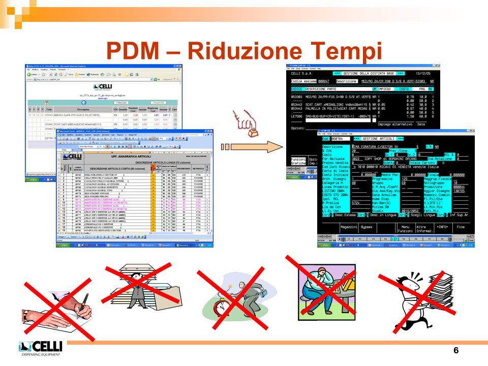 6 PDM – Riduzione Tempi