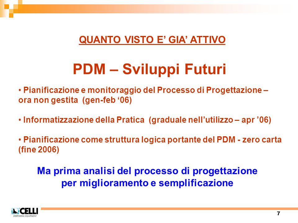 7 PDM – Sviluppi Futuri QUANTO VISTO E' GIA' ATTIVO Pianificazione e monitoraggio del Processo di Progettazione – ora non gestita (gen-feb '06) Inform