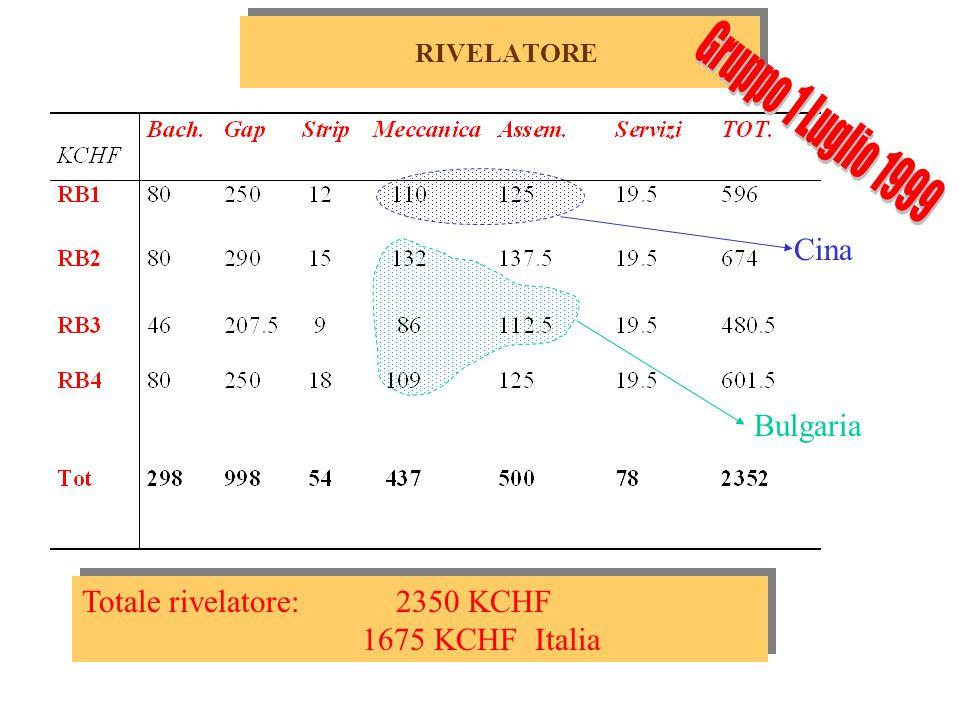 ELETTRONICA Elettronica: 684 KCHF 684 KCHF Italia Elettronica: 684 KCHF 684 KCHF Italia