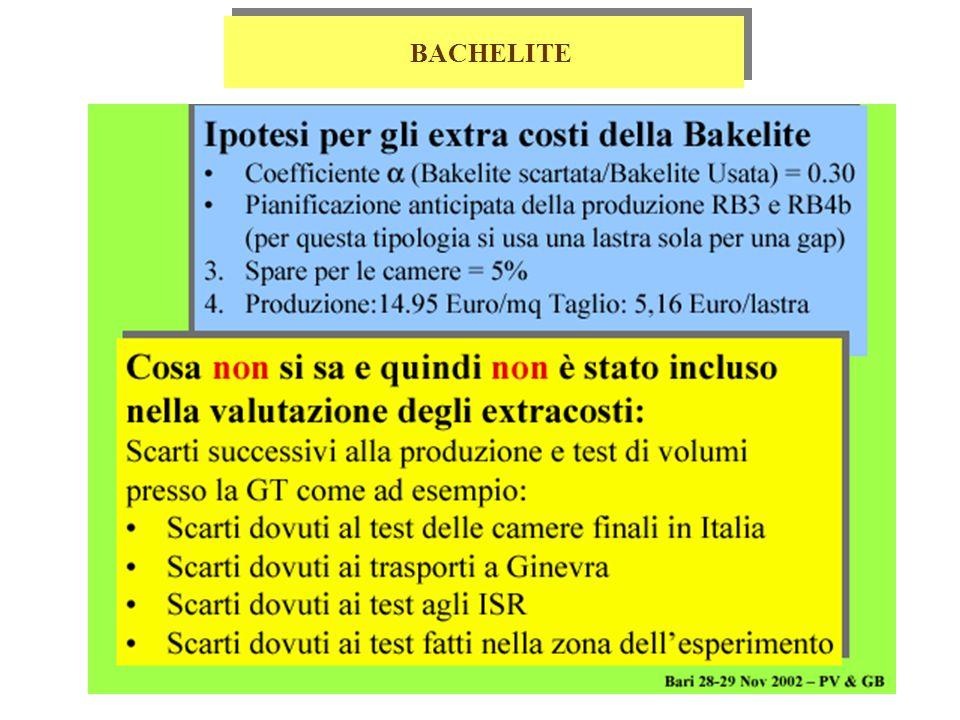 BACHELITE