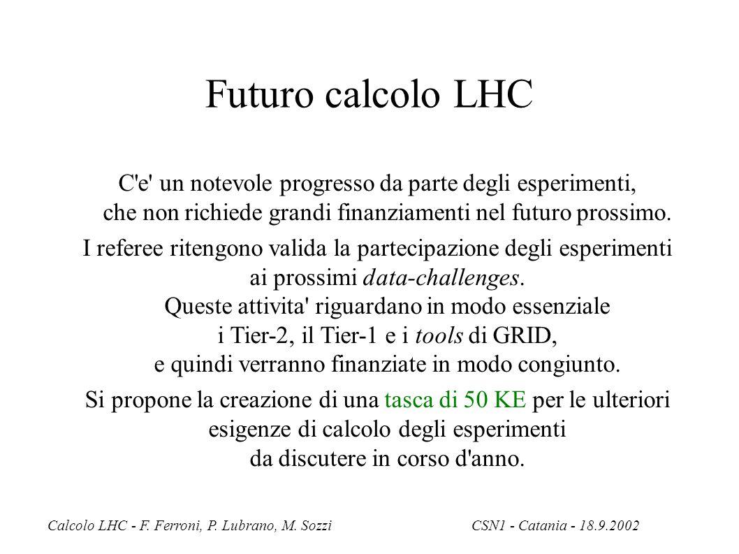 Calcolo LHC - F. Ferroni, P. Lubrano, M.