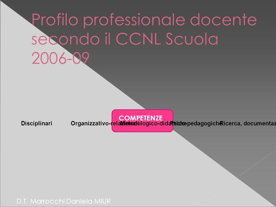Profilo professionale docente secondo il CCNL Scuola 2006-09 competenze COMPETENZE D.T.