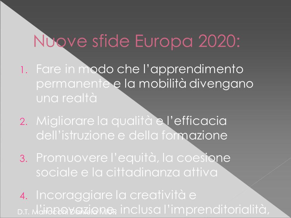 Nuove sfide Europa 2020: 1.