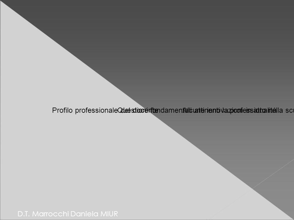 Profilo professionale del docenteQuestioni fondamentali attinenti la professionalitàAlcune innovazioni in atto nella scuola