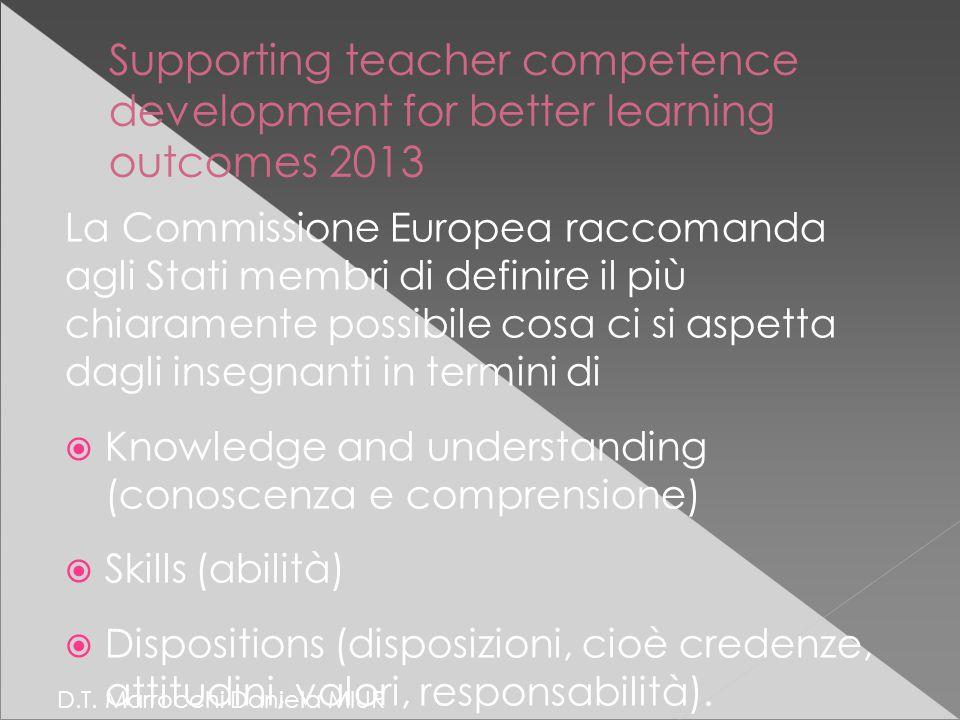 Supporting teacher competence development for better learning outcomes 2013 La Commissione Europea raccomanda agli Stati membri di definire il più chiaramente possibile cosa ci si aspetta dagli insegnanti in termini di  Knowledge and understanding (conoscenza e comprensione)  Skills (abilità)  Dispositions (disposizioni, cioè credenze, attitudini, valori, responsabilità).