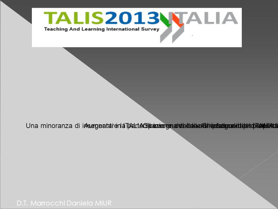 D.T. Marrocchi Daniela MIUR Gli insegnanti in ITALIA sono soddisfatti del loro lavoro e sentono di riuscire a motivare gli studenti anche nei contesti