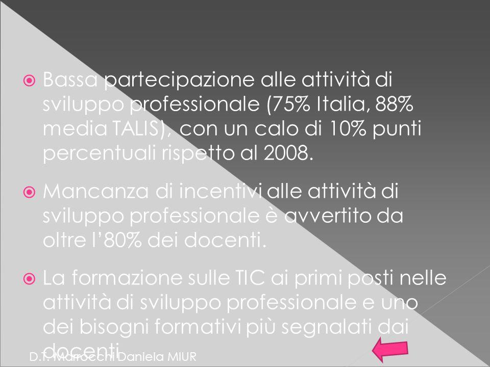 D.T. Marrocchi Daniela MIUR  Bassa partecipazione alle attività di sviluppo professionale (75% Italia, 88% media TALIS), con un calo di 10% punti per