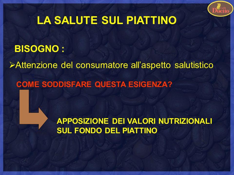 LA SALUTE SUL PIATTINO BISOGNO :  Attenzione del consumatore all'aspetto salutistico COME SODDISFARE QUESTA ESIGENZA.
