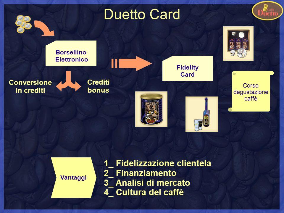 Duetto Card Borsellino Elettronico Fidelity Card Conversione in crediti Crediti bonus Corso degustazione caffè Vantaggi 1_ Fidelizzazione clientela 2_ Finanziamento 3_ Analisi di mercato 4_ Cultura del caffè