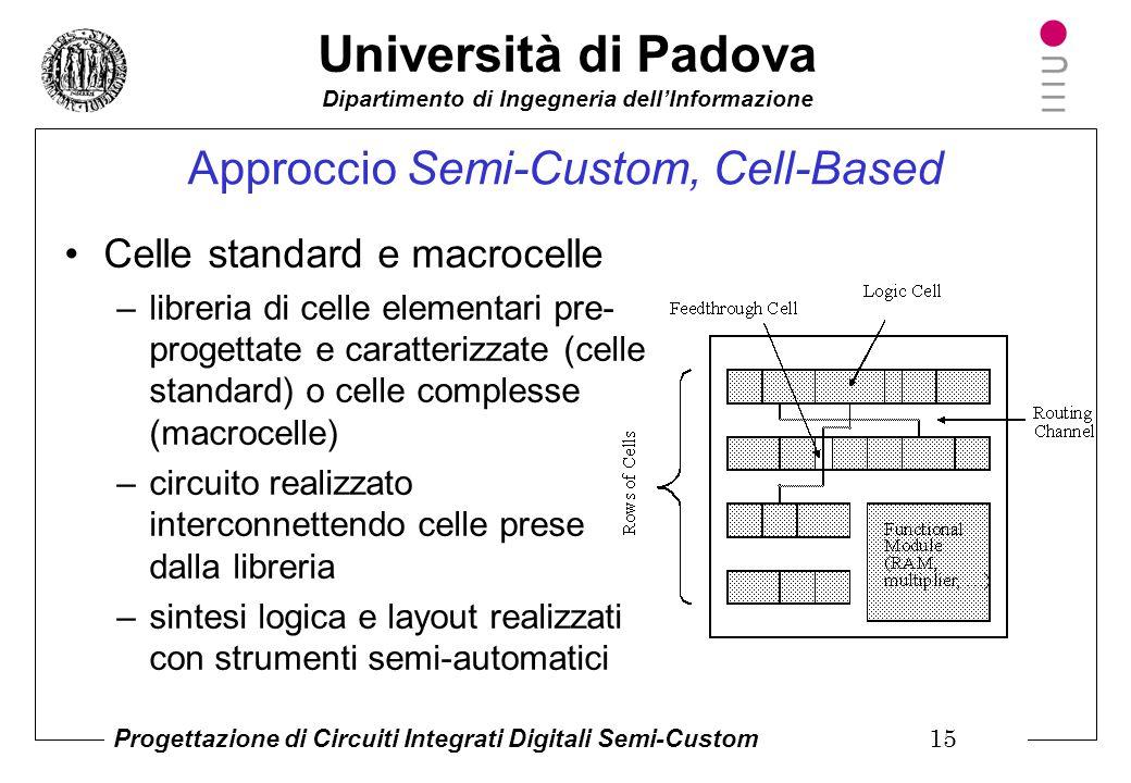 Università di Padova Dipartimento di Ingegneria dell'Informazione Progettazione di Circuiti Integrati Digitali Semi-Custom 14 Tecnologie per realizzar