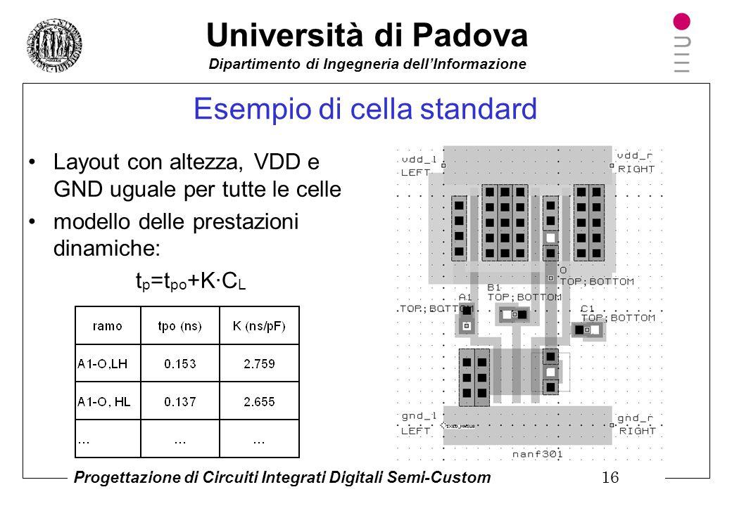 Università di Padova Dipartimento di Ingegneria dell'Informazione Progettazione di Circuiti Integrati Digitali Semi-Custom 15 Approccio Semi-Custom, C