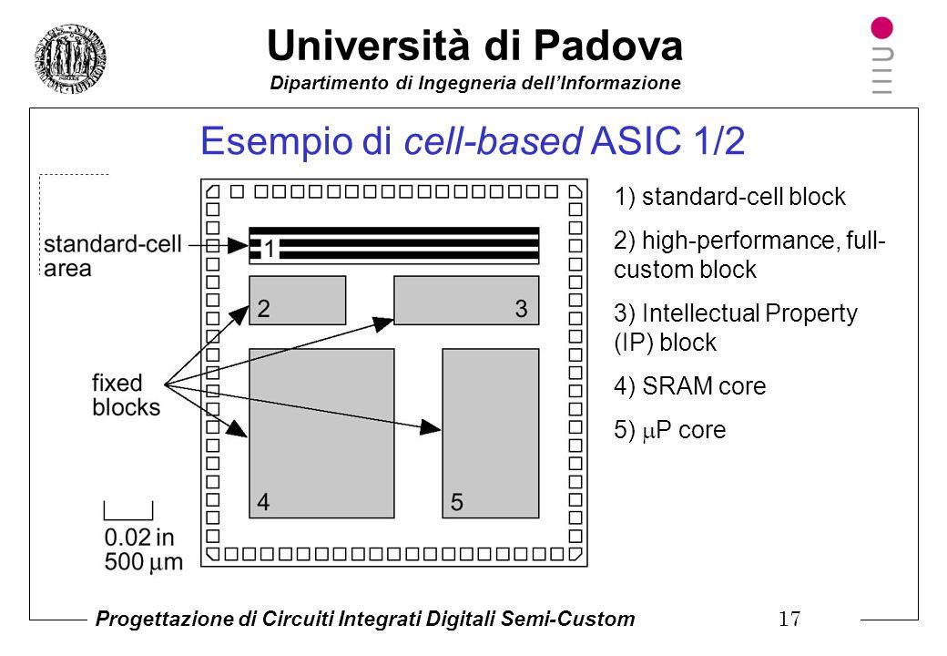 Università di Padova Dipartimento di Ingegneria dell'Informazione Progettazione di Circuiti Integrati Digitali Semi-Custom 16 Esempio di cella standar