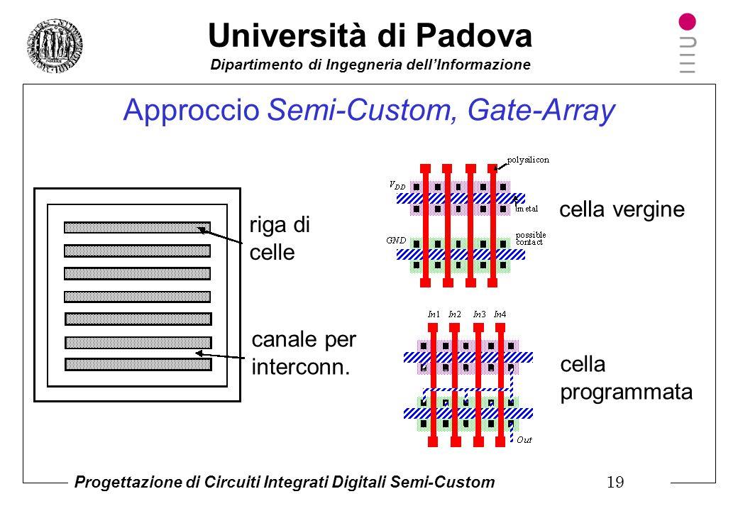 Università di Padova Dipartimento di Ingegneria dell'Informazione Progettazione di Circuiti Integrati Digitali Semi-Custom 18 Esempio di cell-based AS