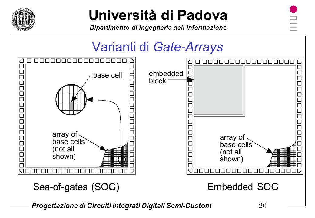 Università di Padova Dipartimento di Ingegneria dell'Informazione Progettazione di Circuiti Integrati Digitali Semi-Custom 19 Approccio Semi-Custom, G