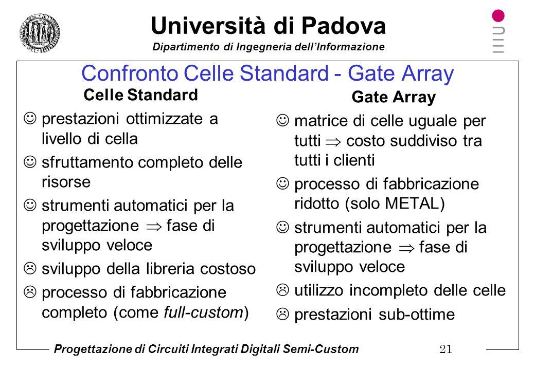Università di Padova Dipartimento di Ingegneria dell'Informazione Progettazione di Circuiti Integrati Digitali Semi-Custom 20 Varianti di Gate-Arrays