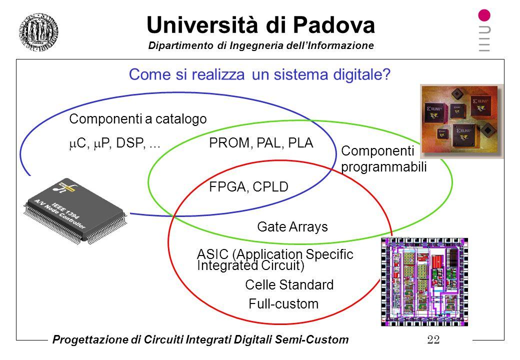 Università di Padova Dipartimento di Ingegneria dell'Informazione Progettazione di Circuiti Integrati Digitali Semi-Custom 21 Confronto Celle Standard