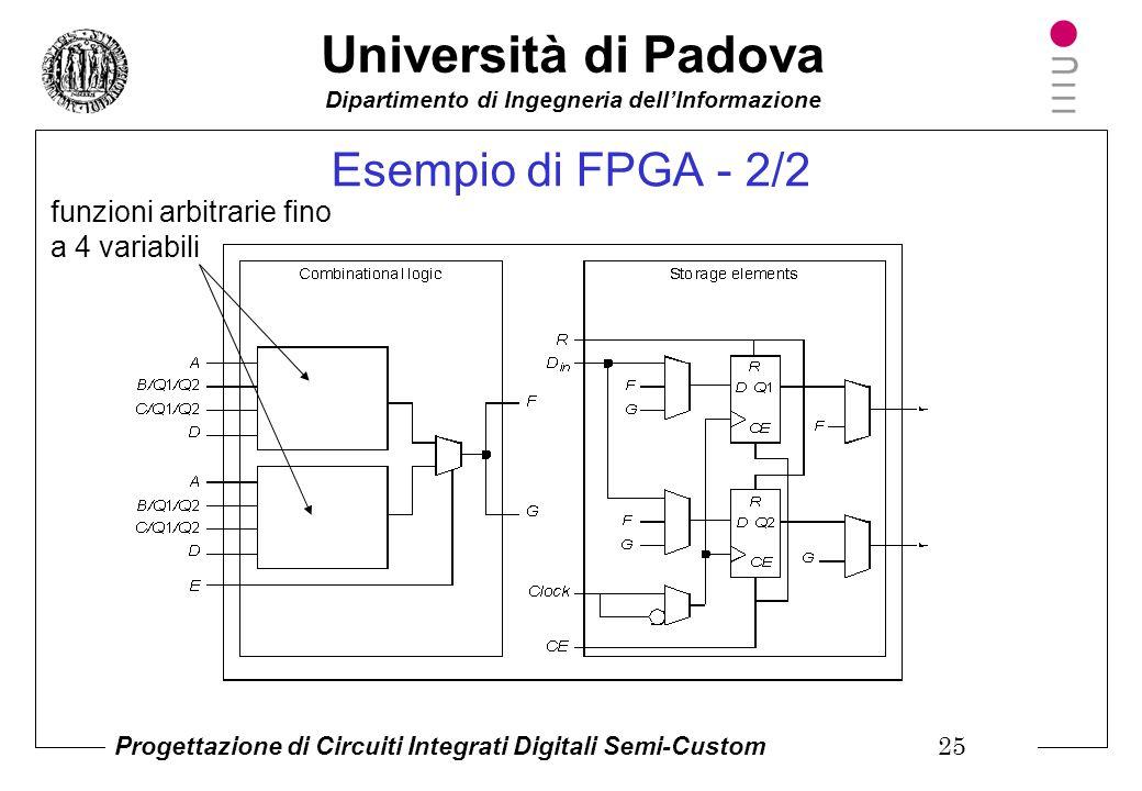 Università di Padova Dipartimento di Ingegneria dell'Informazione Progettazione di Circuiti Integrati Digitali Semi-Custom 24 Esempio di FPGA - 1/2