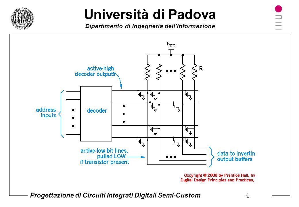 Università di Padova Dipartimento di Ingegneria dell'Informazione Progettazione di Circuiti Integrati Digitali Semi-Custom 3 Come si realizza un siste