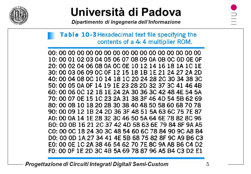 Università di Padova Dipartimento di Ingegneria dell'Informazione Progettazione di Circuiti Integrati Digitali Semi-Custom 4