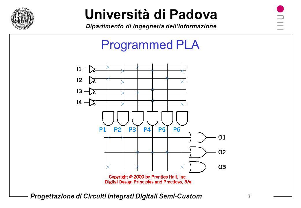 Università di Padova Dipartimento di Ingegneria dell'Informazione Progettazione di Circuiti Integrati Digitali Semi-Custom 6 Programmable Logic Array