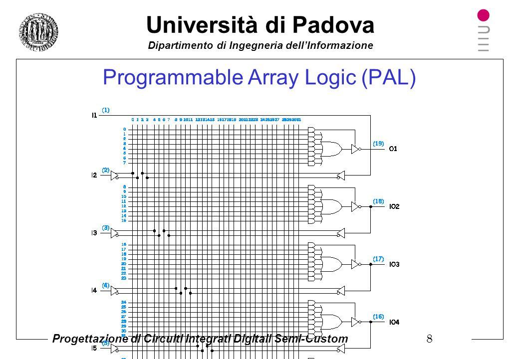 Università di Padova Dipartimento di Ingegneria dell'Informazione Progettazione di Circuiti Integrati Digitali Semi-Custom 7 Programmed PLA