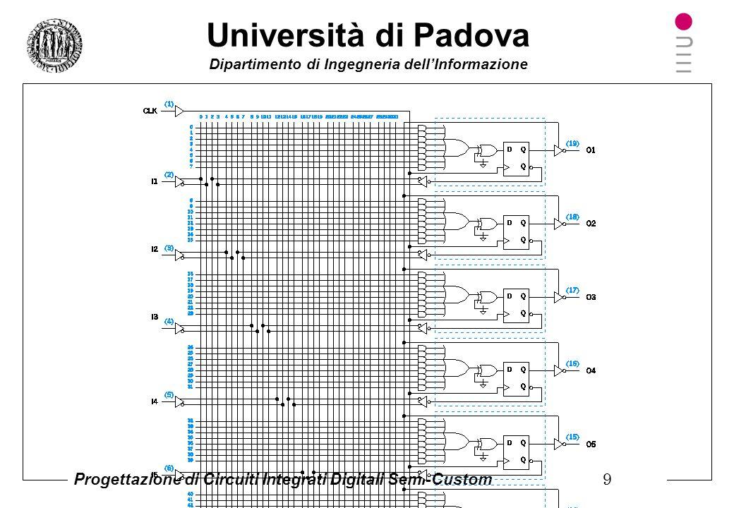 Università di Padova Dipartimento di Ingegneria dell'Informazione Progettazione di Circuiti Integrati Digitali Semi-Custom 8 Programmable Array Logic