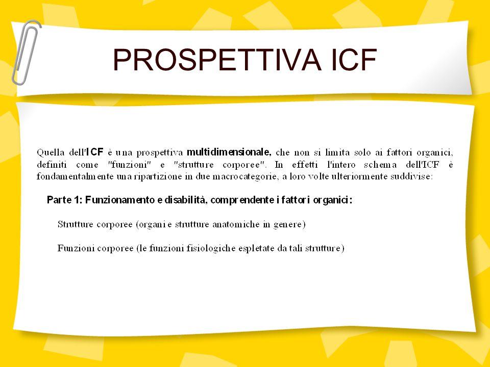 PROSPETTIVA ICF