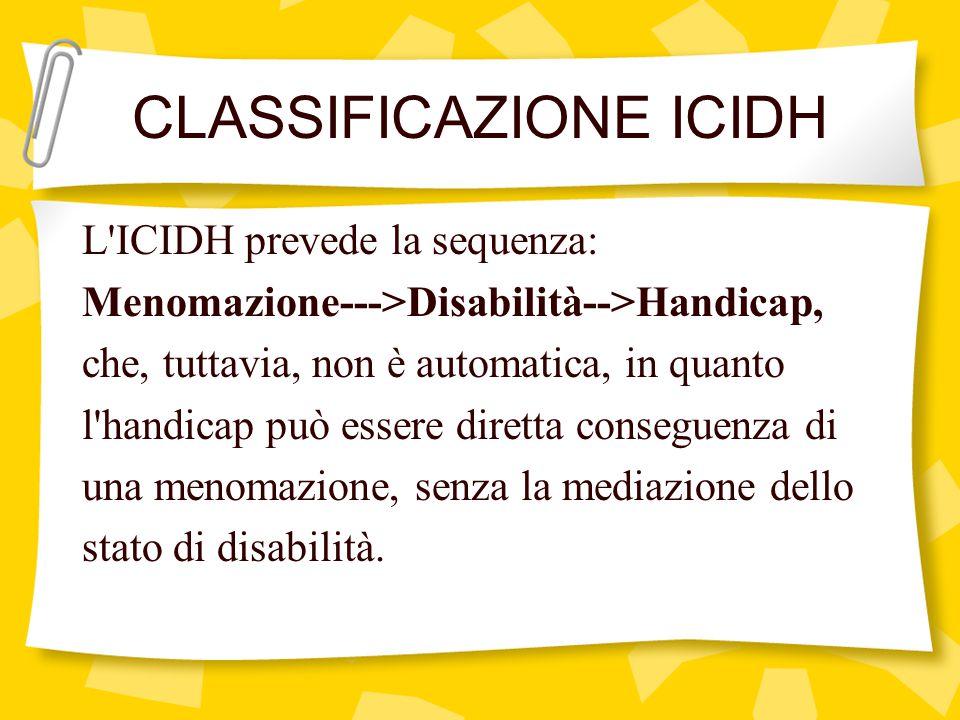 L'ICIDH prevede la sequenza: Menomazione--->Disabilità-->Handicap, che, tuttavia, non è automatica, in quanto l'handicap può essere diretta conseguenz