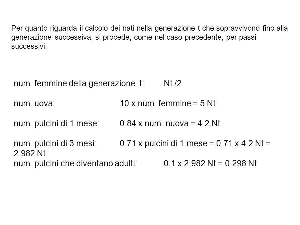 La dinamica della popolazione di cinciallegre risulta allora compiutamente descritta dalla seguente equazione: Nt+1 = 0.5 Nt + 0.298 Nt = 0.798 Nt Il fattore 0.798 è il tasso finito di crescita della popolazione.