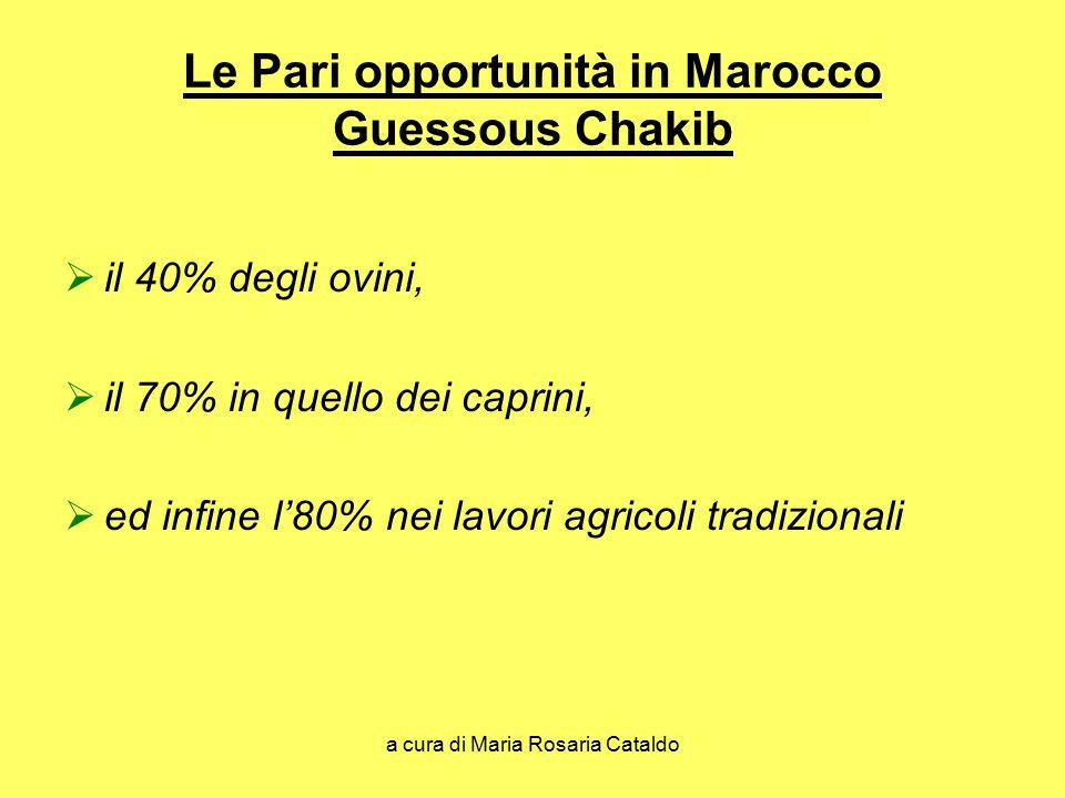a cura di Maria Rosaria Cataldo Le Pari opportunità in Marocco Guessous Chakib  il 40% degli ovini,  il 70% in quello dei caprini,  ed infine l'80% nei lavori agricoli tradizionali