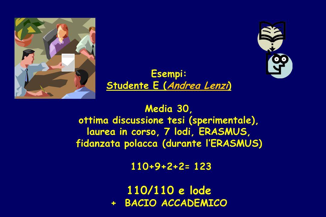 Esempi: Studente E (Andrea Lenzi) Media 30, ottima discussione tesi (sperimentale), laurea in corso, 7 lodi, ERASMUS, fidanzata polacca (durante l'ERASMUS) 110+9+2+2= 123 110/110 e lode + BACIO ACCADEMICO