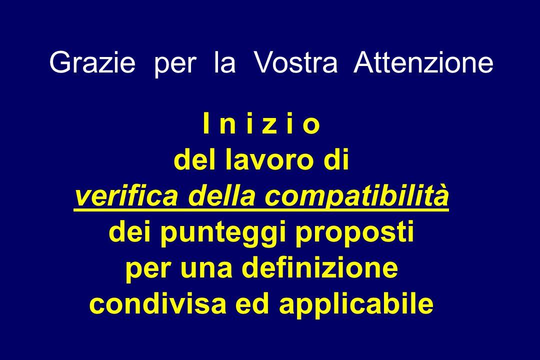 F i n e della Presentazione I n i z i o del lavoro di verifica della compatibilità dei punteggi proposti per una definizione condivisa ed applicabile Grazie per la Vostra Attenzione