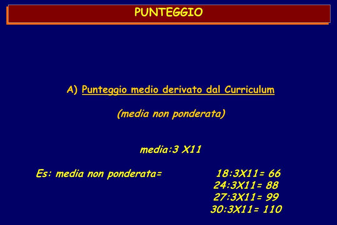 PUNTEGGIO A) Punteggio medio derivato dal Curriculum (media non ponderata) media:3 X11 Es: media non ponderata= 18:3X11= 66 24:3X11= 88 27:3X11= 99 30:3X11= 110