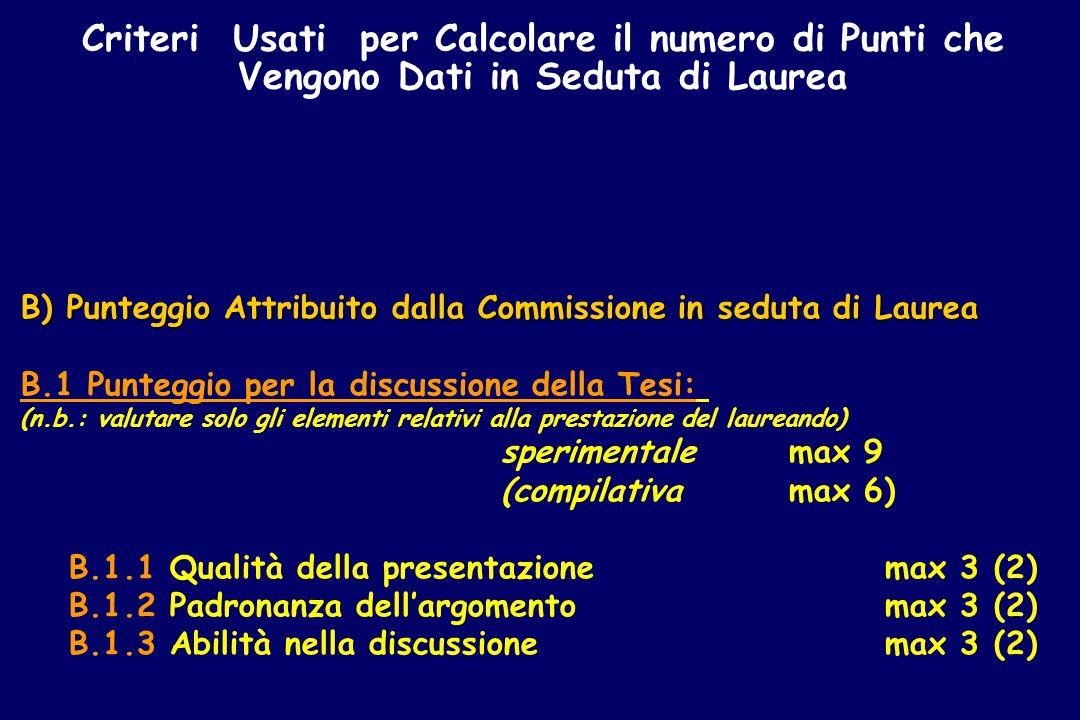 Criteri Usati per Calcolare il numero di Punti che Vengono Dati in Seduta di Laurea B) Punteggio Attribuito dalla Commissione in seduta di Laurea B.1 Punteggio per la discussione della Tesi: (n.b.: valutare solo gli elementi relativi alla prestazione del laureando) sperimentale max 9 (compilativa max 6) B.1.1 Qualità della presentazione max 3 (2) B.1.2 Padronanza dell'argomento max 3 (2) B.1.3 Abilità nella discussione max 3 (2)