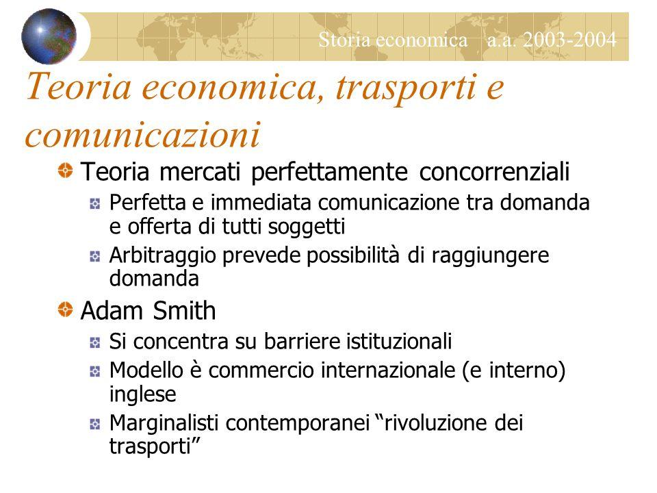 Storia economica a.a. 2003-2004 Teoria economica, trasporti e comunicazioni Teoria mercati perfettamente concorrenziali Perfetta e immediata comunicaz