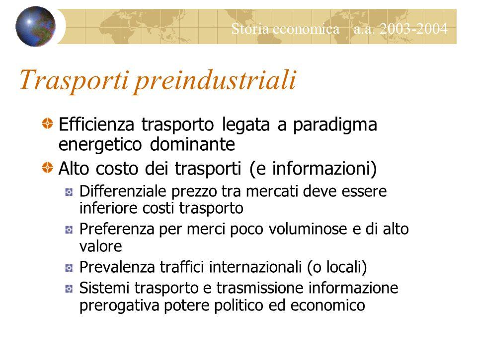Storia economica a.a. 2003-2004 Trasporti preindustriali Efficienza trasporto legata a paradigma energetico dominante Alto costo dei trasporti (e info
