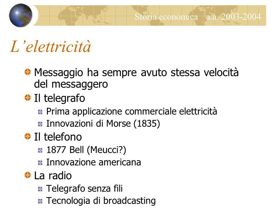 Storia economica a.a. 2003-2004 L'elettricità Messaggio ha sempre avuto stessa velocità del messaggero Il telegrafo Prima applicazione commerciale ele